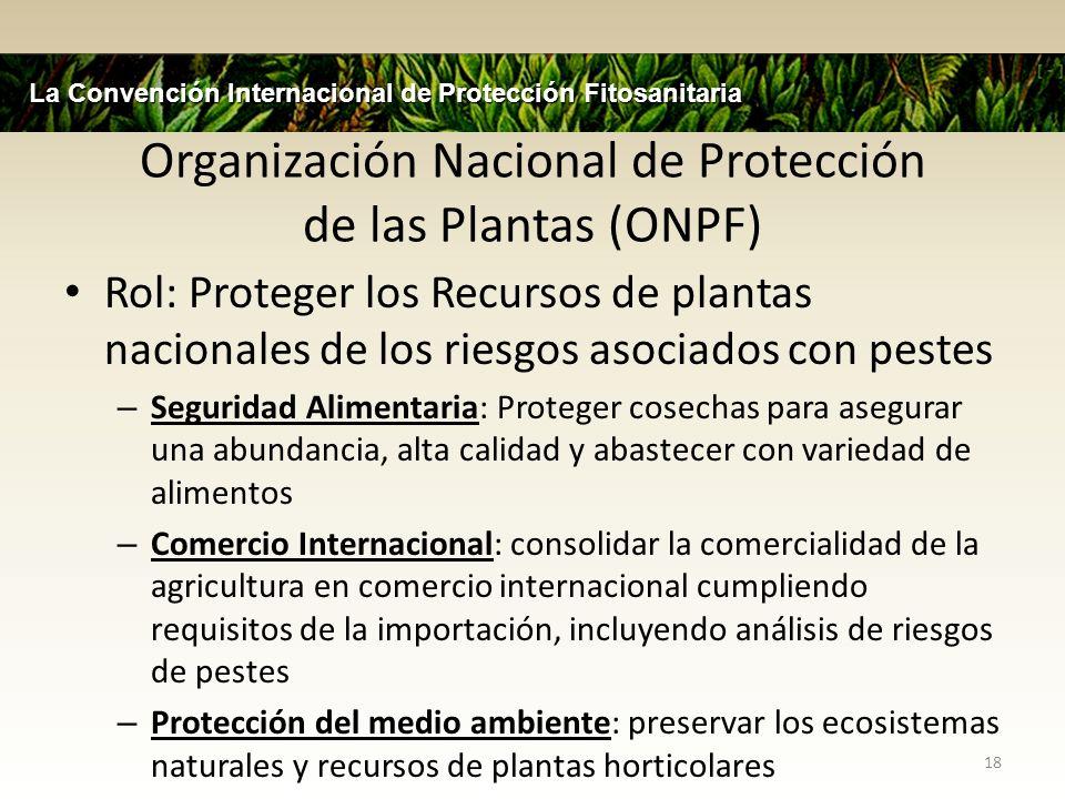 Organización Nacional de Protección de las Plantas (ONPF)