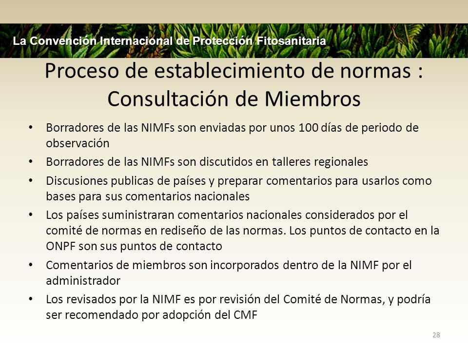 Proceso de establecimiento de normas : Consultación de Miembros