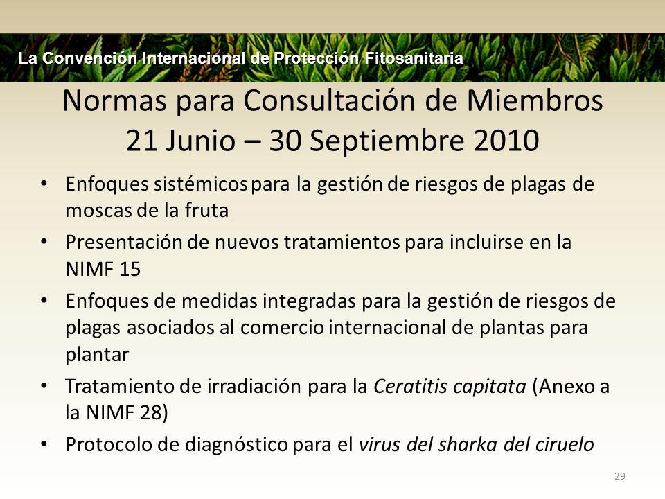 Normas para Consultación de Miembros 21 Junio – 30 Septiembre 2010