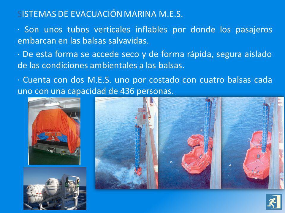 SISTEMAS DE EVACUACIÓN MARINA M.E.S.