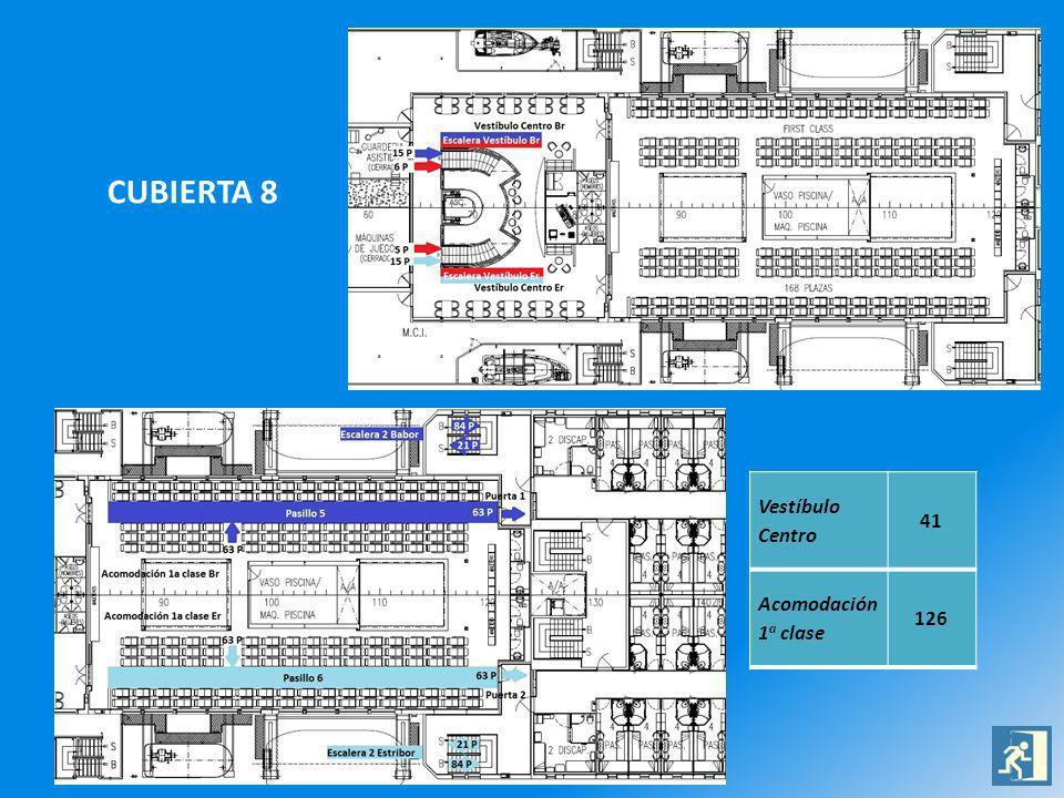 CUBIERTA 8 Vestíbulo Centro 41 Acomodación 1a clase 126