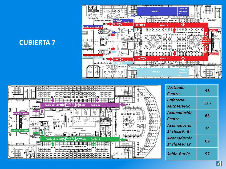 CUBIERTA 7 Vestíbulo Centro 48 Cafetería-Autoservicio 126