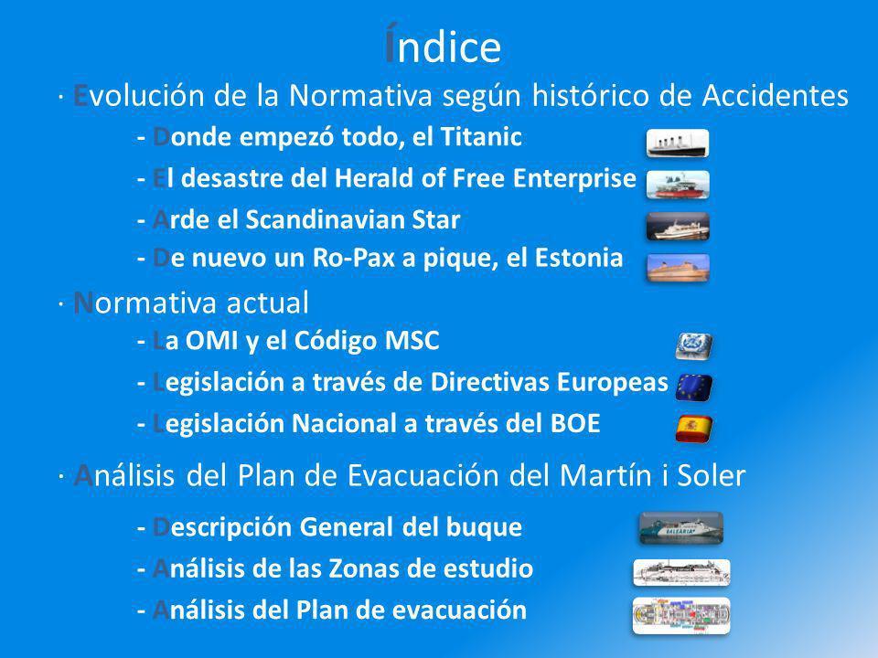 Índice · Análisis del Plan de Evacuación del Martín i Soler