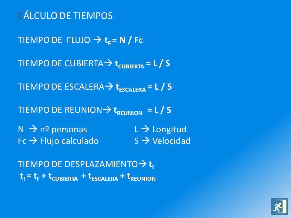 CÁLCULO DE TIEMPOS TIEMPO DE FLUJO  tF = N / Fc