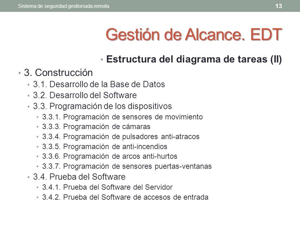 Gestión de Alcance. EDT Estructura del diagrama de tareas (II)