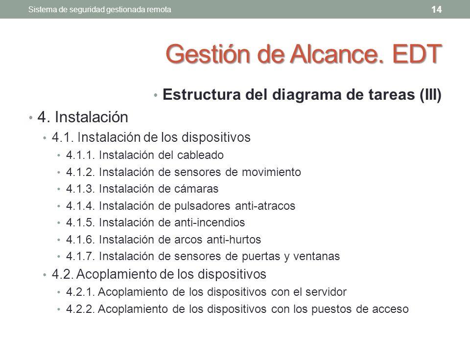 Gestión de Alcance. EDT Estructura del diagrama de tareas (III)