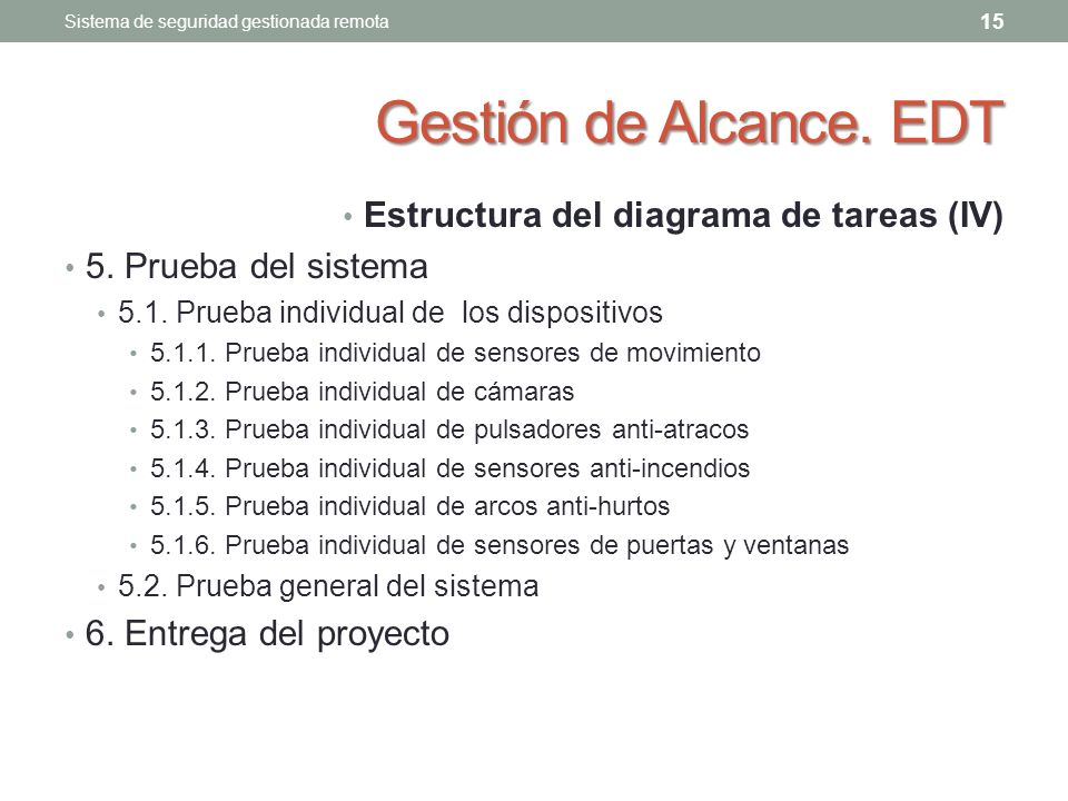 Gestión de Alcance. EDT Estructura del diagrama de tareas (IV)