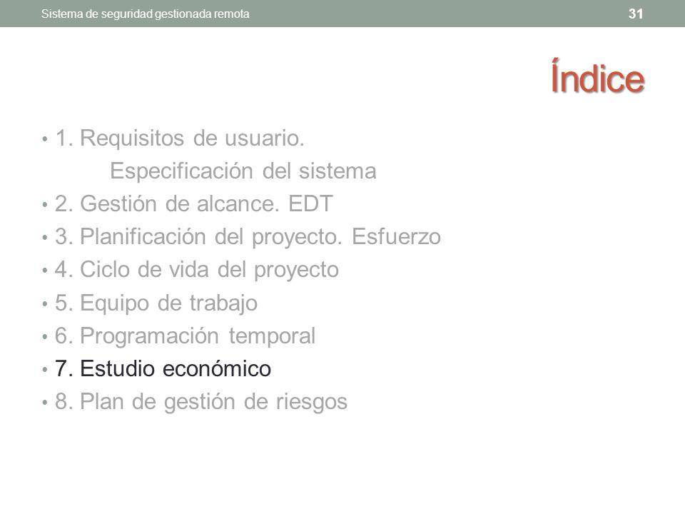 Índice 1. Requisitos de usuario. Especificación del sistema