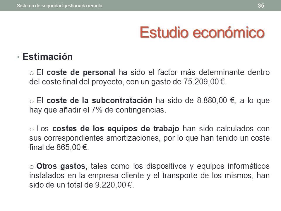 Estudio económico Estimación