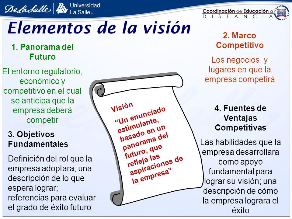 4. Fuentes de Ventajas Competitivas