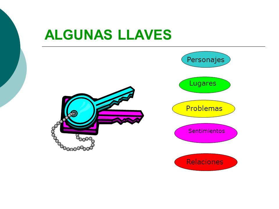 ALGUNAS LLAVES Personajes Lugares Problemas Sentimientos Relaciones