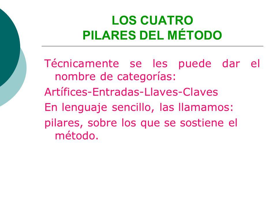 LOS CUATRO PILARES DEL MÉTODO