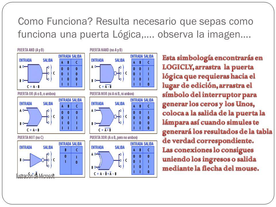 Como Funciona Resulta necesario que sepas como funciona una puerta Lógica,…. observa la imagen….