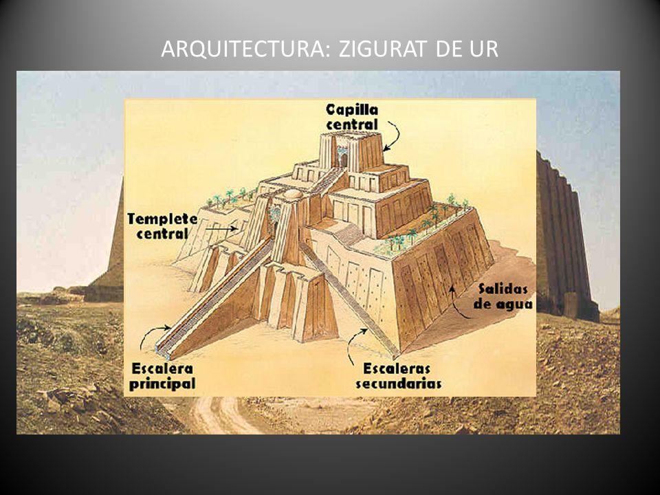 ARQUITECTURA: ZIGURAT DE UR