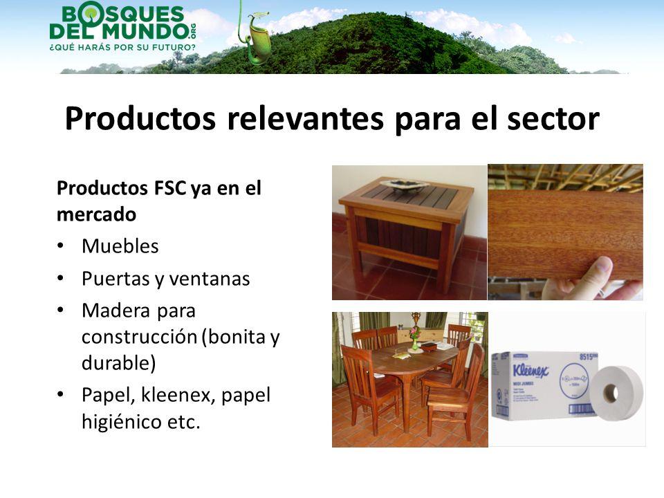 Productos relevantes para el sector