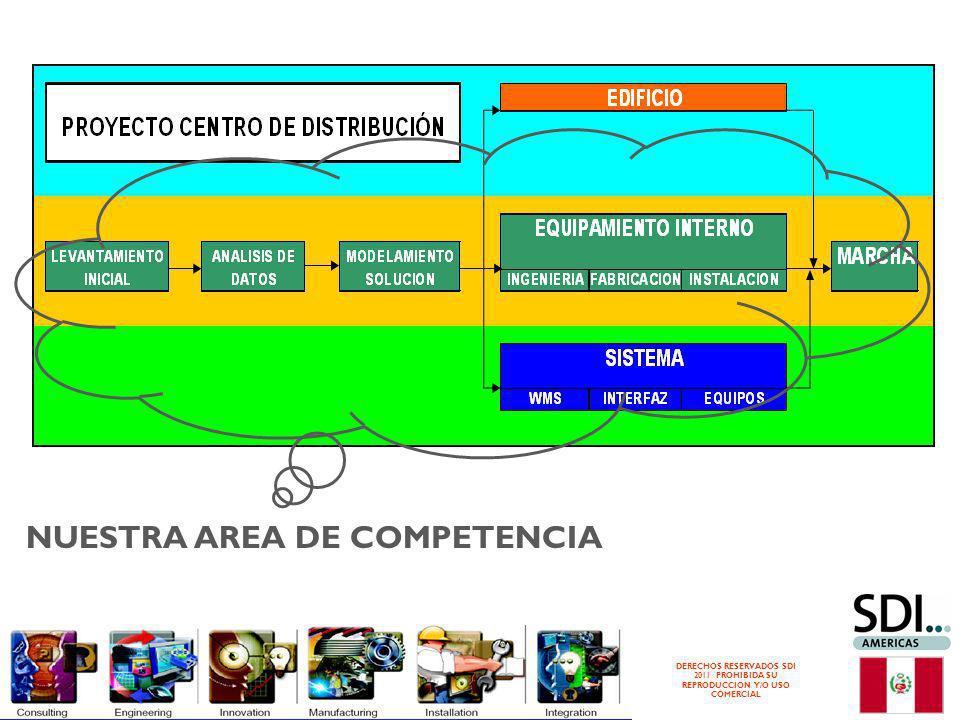 NUESTRA AREA DE COMPETENCIA