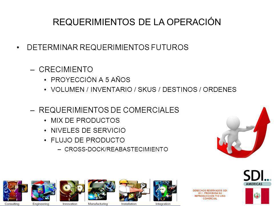 REQUERIMIENTOS DE LA OPERACIÓN