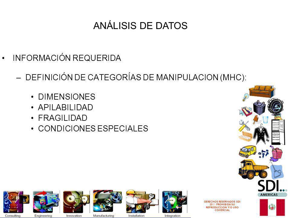ANÁLISIS DE DATOS INFORMACIÓN REQUERIDA