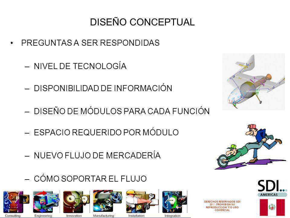 DISEÑO CONCEPTUAL PREGUNTAS A SER RESPONDIDAS NIVEL DE TECNOLOGÍA