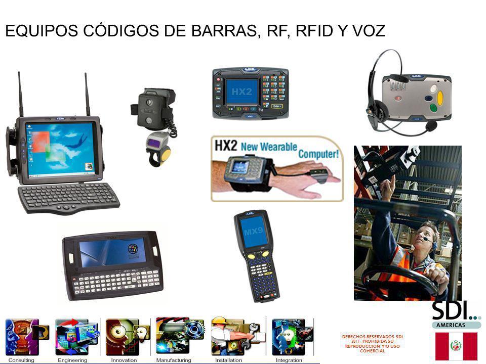 EQUIPOS CÓDIGOS DE BARRAS, RF, RFID Y VOZ
