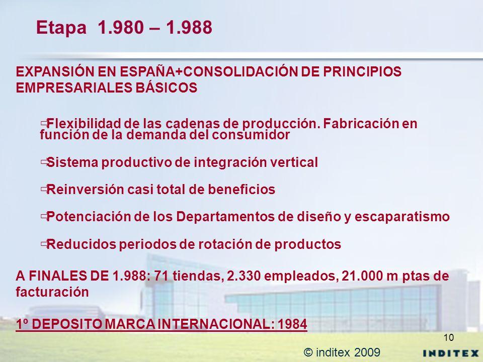 Etapa 1.980 – 1.988 EXPANSIÓN EN ESPAÑA+CONSOLIDACIÓN DE PRINCIPIOS EMPRESARIALES BÁSICOS.