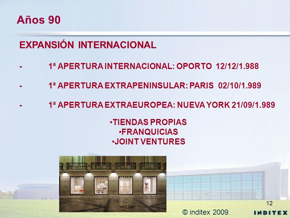 Años 90 EXPANSIÓN INTERNACIONAL