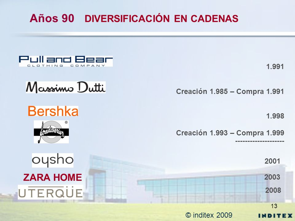 DIVERSIFICACIÓN EN CADENAS