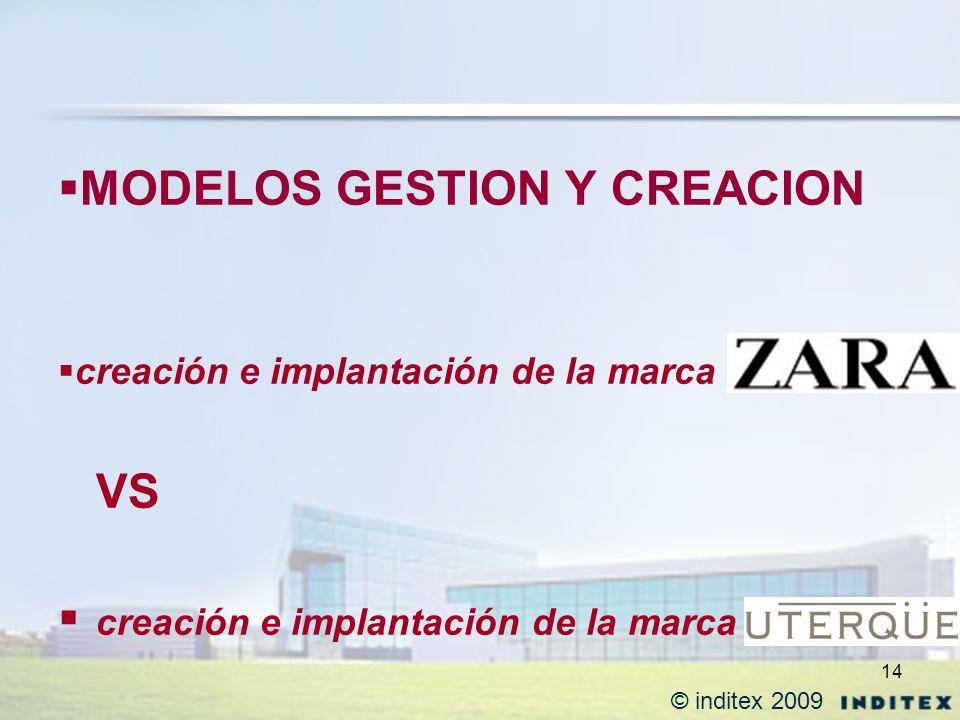 MODELOS GESTION Y CREACION