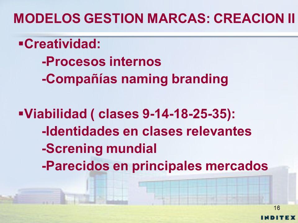 MODELOS GESTION MARCAS: CREACION II