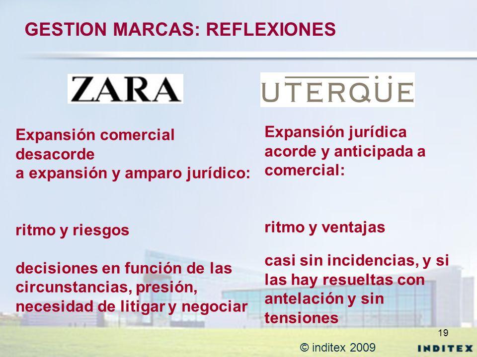 GESTION MARCAS: REFLEXIONES