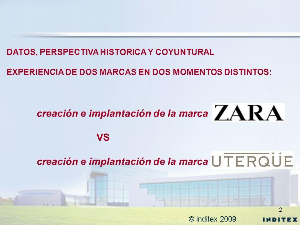VS DATOS, PERSPECTIVA HISTORICA Y COYUNTURAL