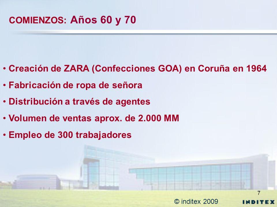 Creación de ZARA (Confecciones GOA) en Coruña en 1964