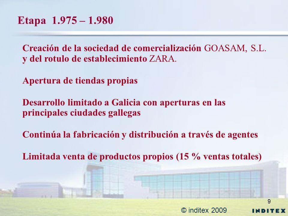 Etapa 1.975 – 1.980Creación de la sociedad de comercialización GOASAM, S.L. y del rotulo de establecimiento ZARA.