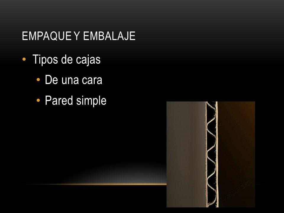 Empaque y embalaje Tipos de cajas De una cara Pared simple