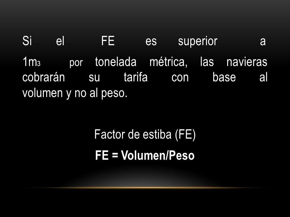 Si el FE es superior a 1m3 por tonelada métrica, las navieras cobrarán su tarifa con base al volumen y no al peso.