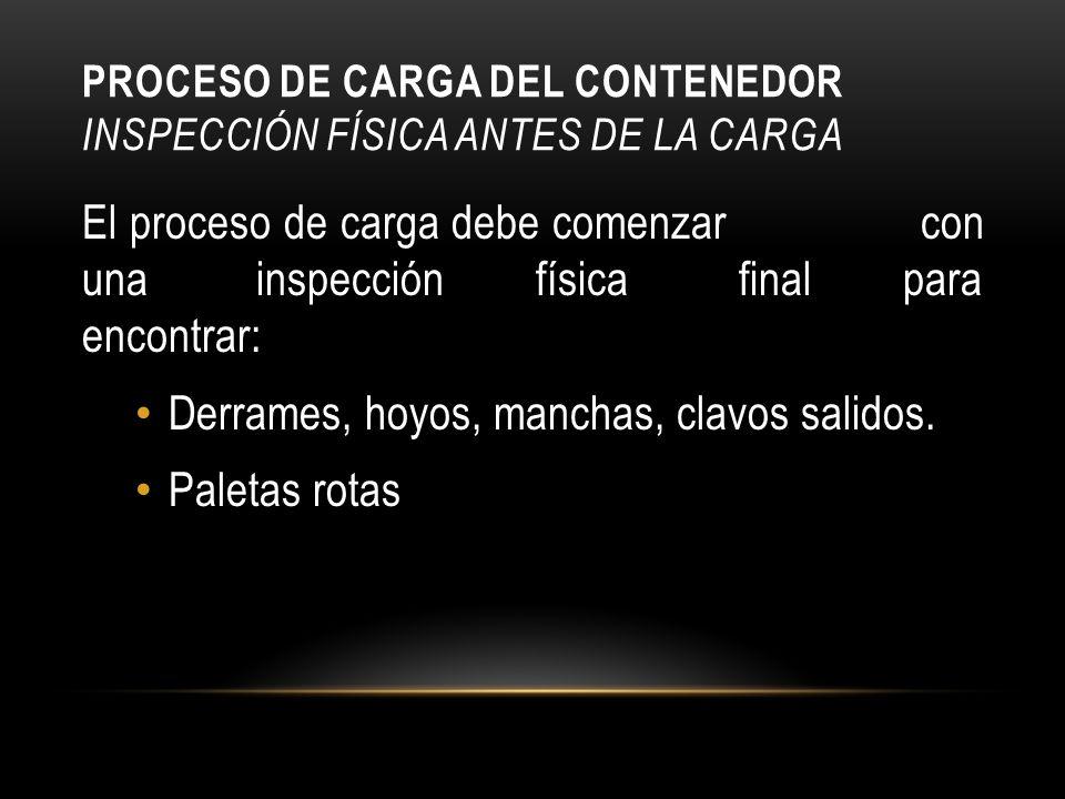 PROCESO DE CARGA DEL CONTENEDOR INSPECCIÓN FÍSICA ANTES DE LA CARGA
