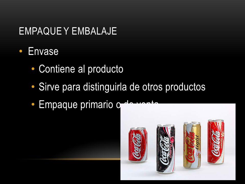 Sirve para distinguirla de otros productos Empaque primario o de venta