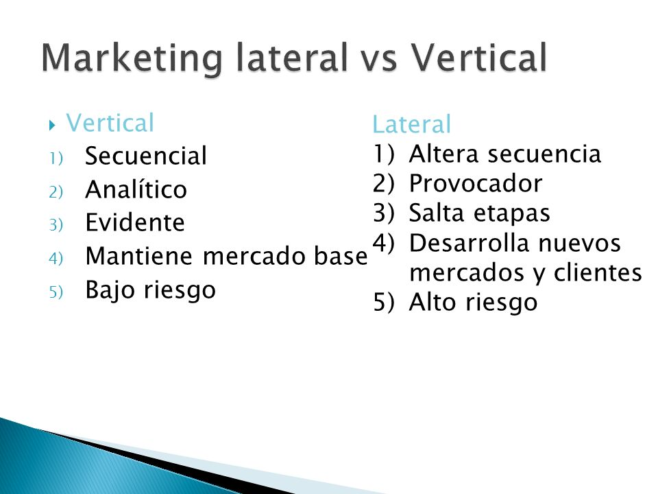 Marketing lateral vs Vertical
