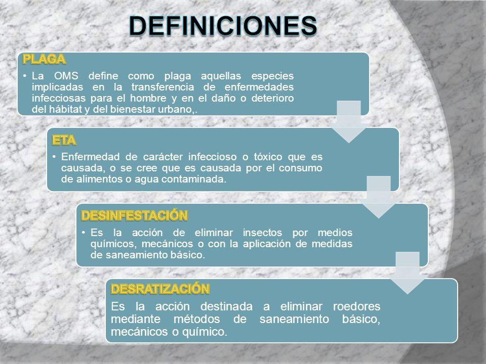 Definiciones PLAGA ETA DESINFESTACIÓN DESRATIZACIÓN