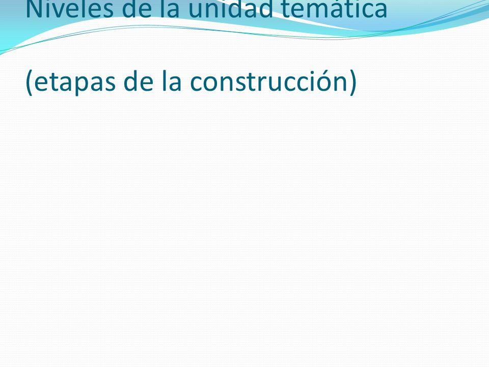 Niveles de la unidad temática (etapas de la construcción)