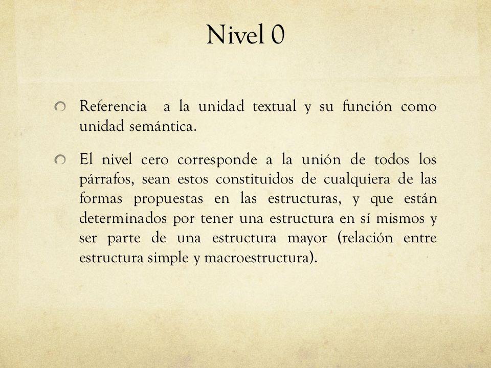 Nivel 0 Referencia a la unidad textual y su función como unidad semántica.
