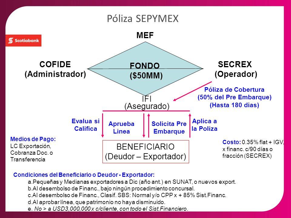 Póliza SEPYMEX MEF COFIDE (Administrador) FONDO ($50MM) SECREX