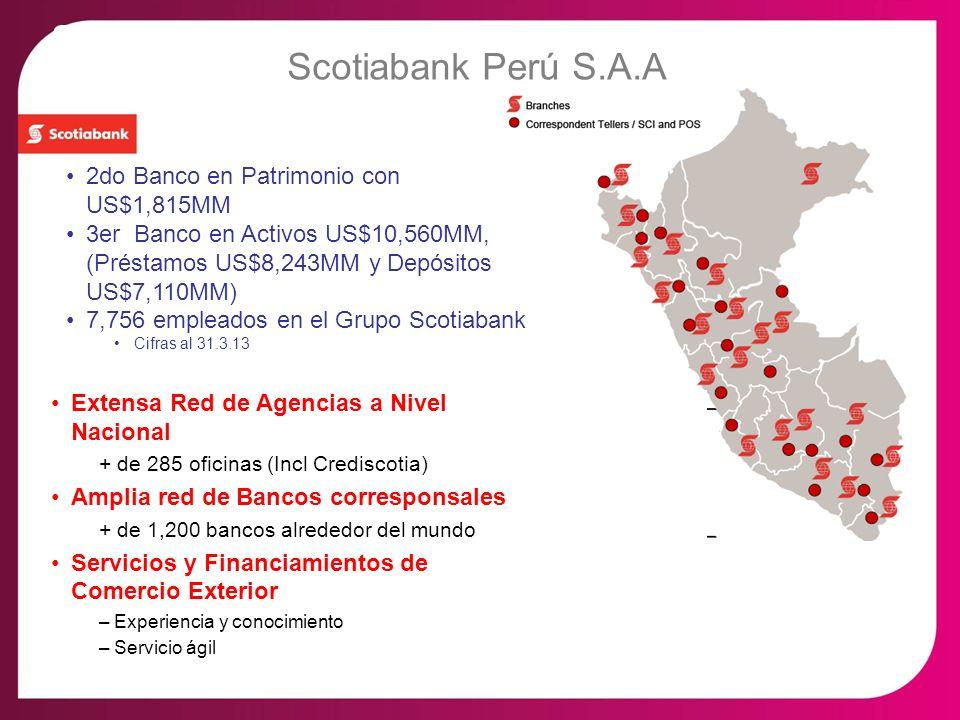 Scotiabank Perú: Comercio Exterior Scotiabank Perú S.A.A