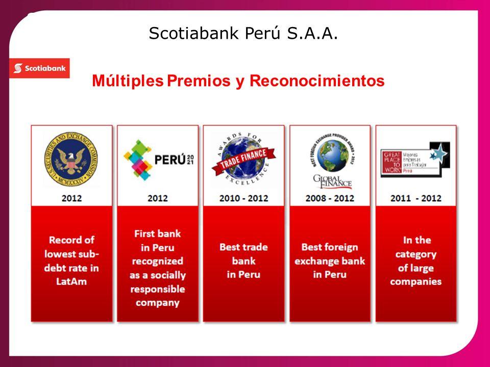 Scotiabank Perú: Comercio Exterior