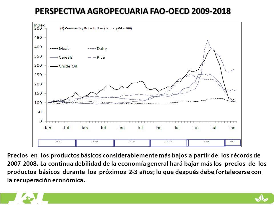 PERSPECTIVA AGROPECUARIA FAO-OECD 2009-2018