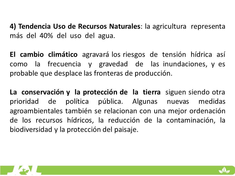 4) Tendencia Uso de Recursos Naturales: la agricultura representa más del 40% del uso del agua.