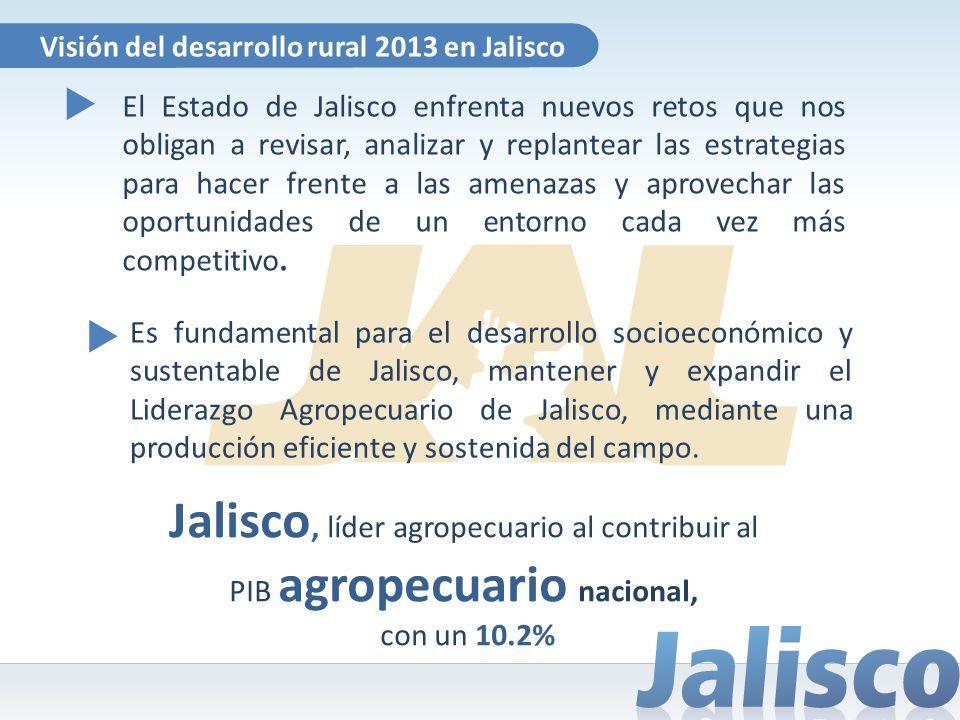 Jalisco, líder agropecuario al contribuir al