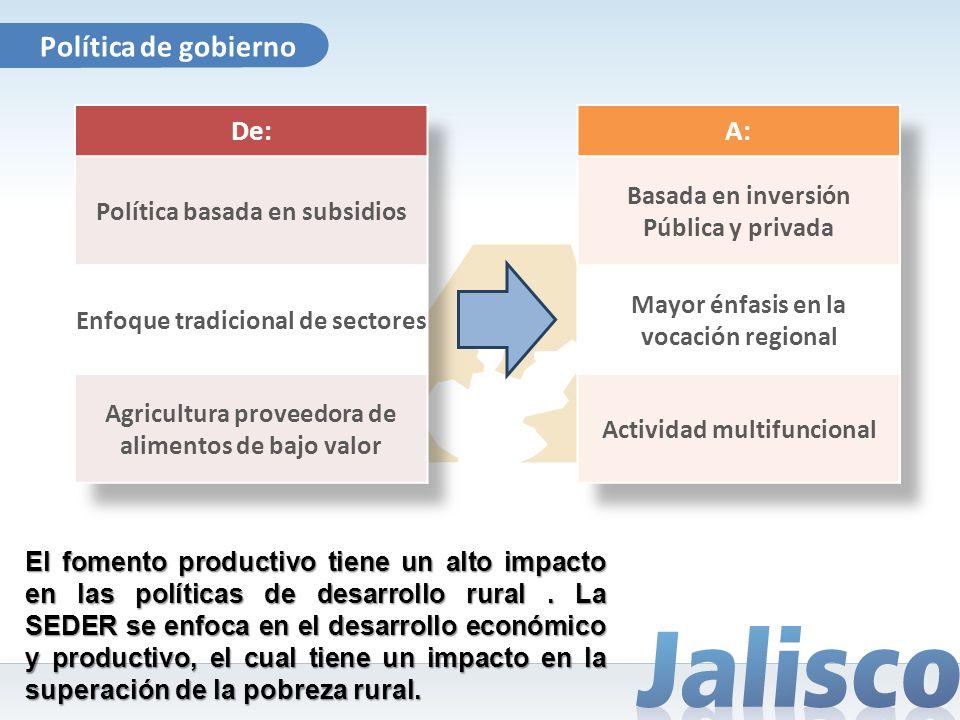 Política de gobierno De: A: Basada en inversión