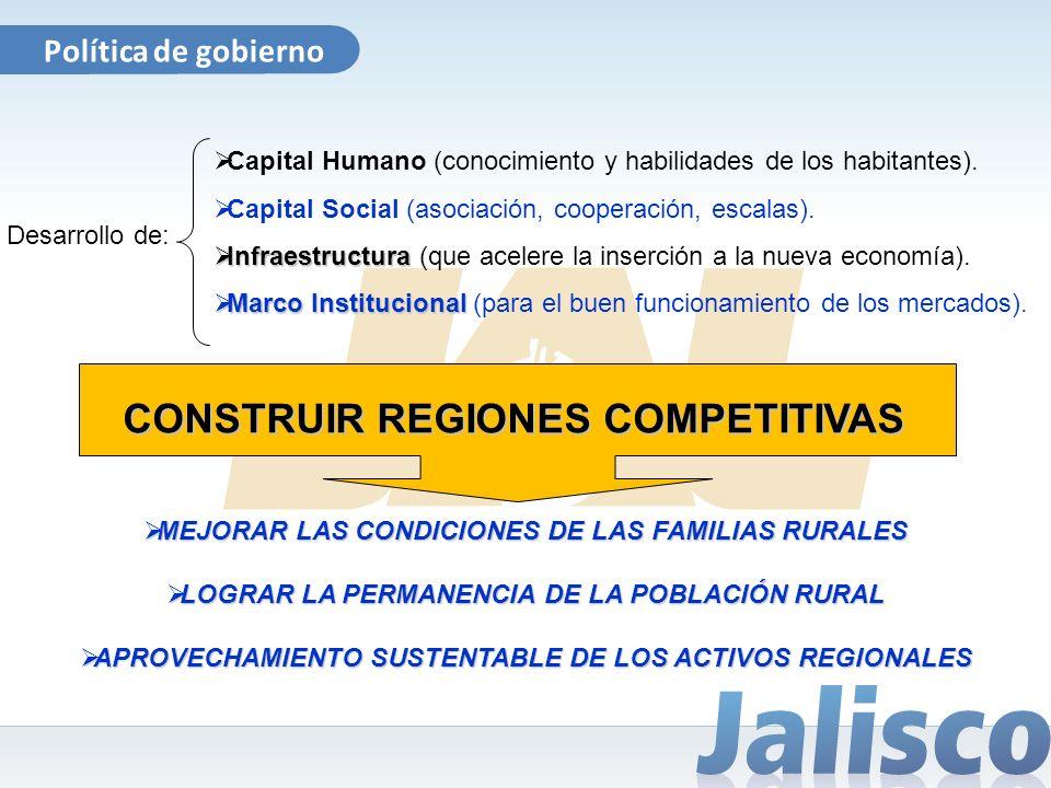CONSTRUIR REGIONES COMPETITIVAS