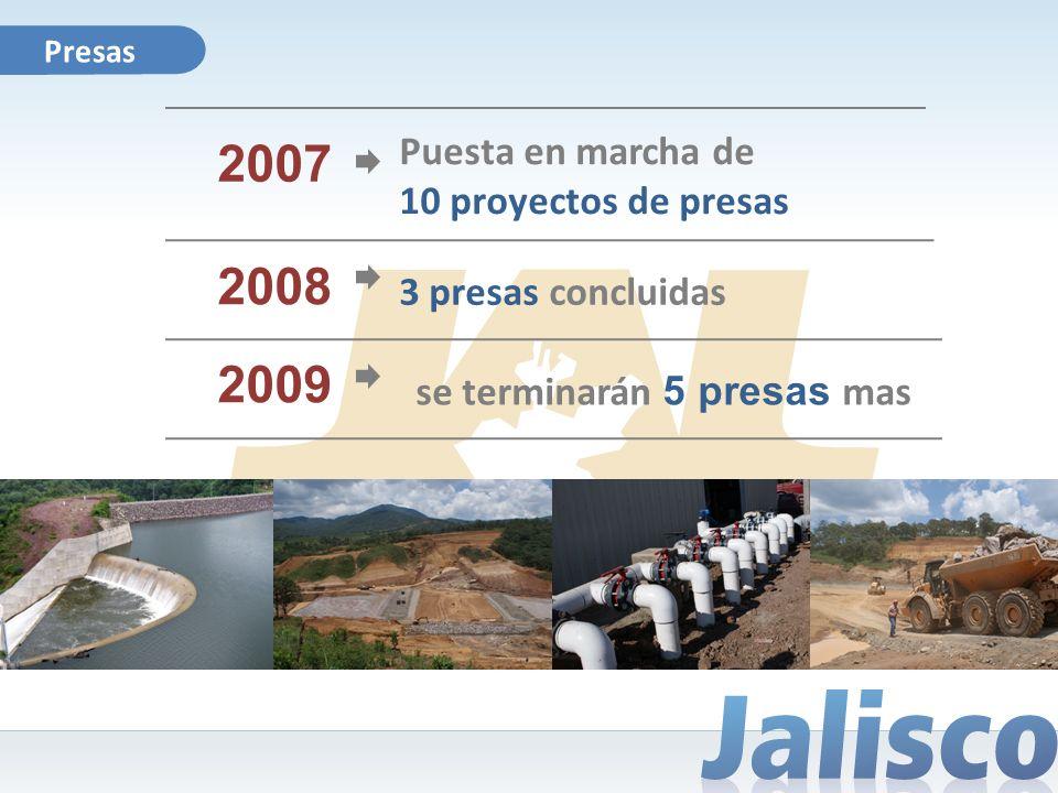 2007 2008 2009 Puesta en marcha de 10 proyectos de presas